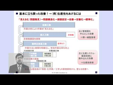 藤井 広行 「生産の問題解決「生産現場からの逆襲」」