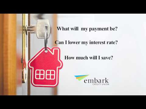 Love it or leave it. Mortgage Loans with Embark Credit Union