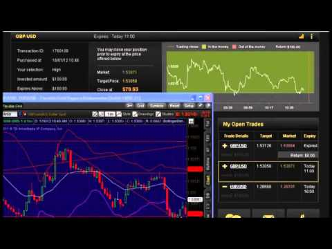 [New Forex Trading Strategies] This Software Will Help You To Trade Easily