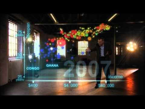 200 Länder, 200 Jahre, in 4 Minuten: Joy of Stats (4/6)