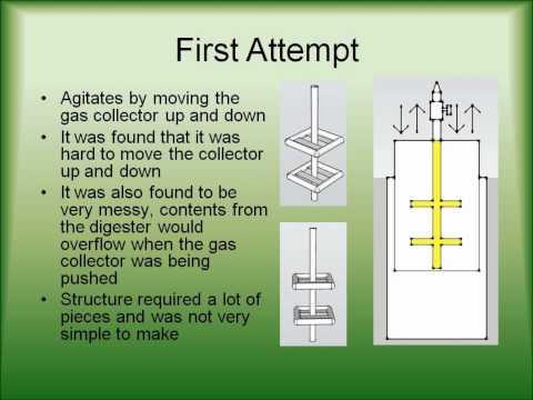 Biogas Prototype Design and Testing Presentation