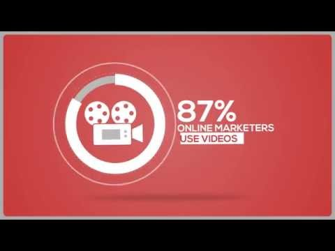 Online Video Marketing – Local Video Seo Services – 855.889.1932
