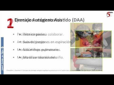37 Sesión 5′: Fisioterapia respiratoria