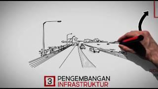Program Provinsi Bengkulu By.DPMPTSP