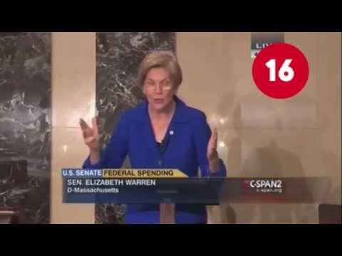 """How Many Times Did Elizabeth Warren Say """"Citigroup"""" on the Senate Floor?"""