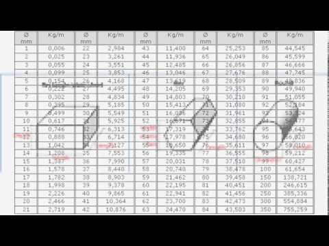 sheet metal calculation formula pdf