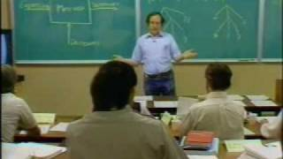 Lecture 4A | MIT 6.001 Structure And Interpretation, 1986