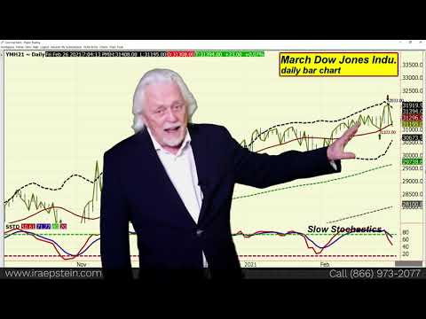 Ira Epstein's End of the Day Financial Video 2 25 2021