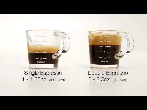 How To Make the Best Espresso and Coffee on the Gaggia Anima
