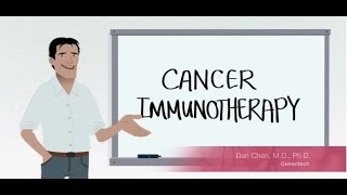 Cancer Immunotherapy - PD-1 and PD-L1 Immunoncology