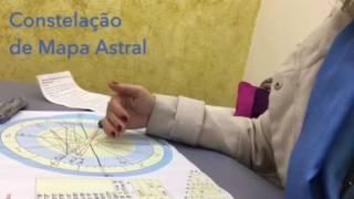 Como acontece a Constelação de Mapa Astral