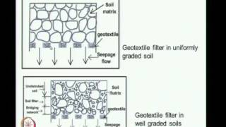 Mod-01 Lec-34 Filtration Of Soils Using Geosynthetics