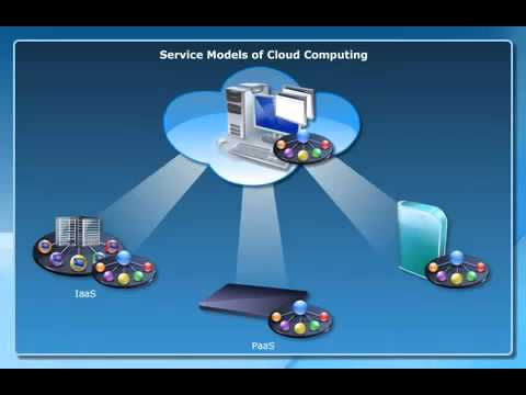 Computing - In this article we're gonna learn what cloud computing is. With examples we're going to learn more about cloud computing. What is cloud computing cloud compu...