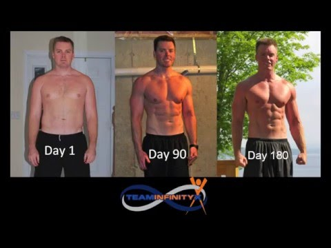 TeamInfinityX.com – P90X & Insanity Transformation Results