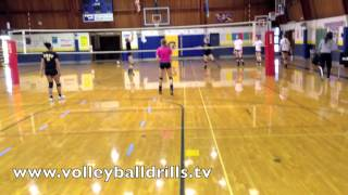 2v2 with volleyball players ready to rotate in from LB as soon as their side hits the ball. Rules are simple. Each time your SIDE hits the ball, rotate one spot to the right. When you're the RB player you rotate to the other side and ready to rotate in. Keep track of your points you've won with your doubles teams during the whole time. We use this to warm up and play it for like 10 min. Figure out a champion when the time is up and maybe give that player a break on conditioning or something. Note: this volleyball drill will go much faster with two coaches ready to throw in balls instead of 1 coach like we have in this video.