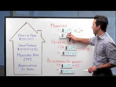 Mortgage Payment Options in Canada - Mortgage Math #7 with Ratehub.ca