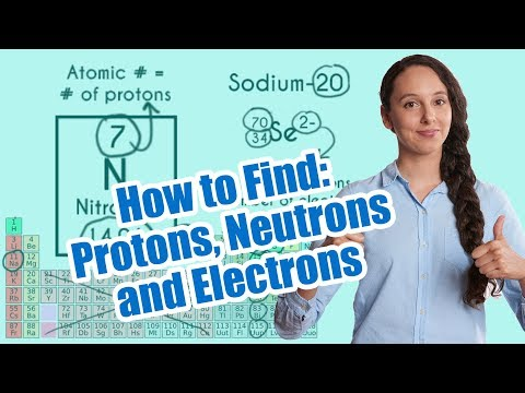 How to Find the Number of Protons Neutrons and Electrons!