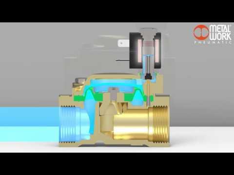 Metal Work Pneumatic - EV-FLUID Series 2/2NC servo-assisted action
