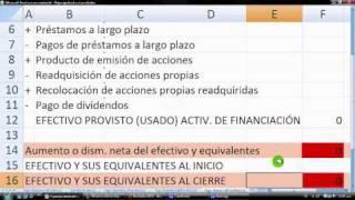 Estado de Flujo de Efectivo (caja) en Excel: Método indirecto