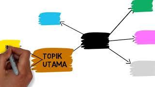 Download Video Tips Membuat Catatan Efektif MP3 3GP MP4