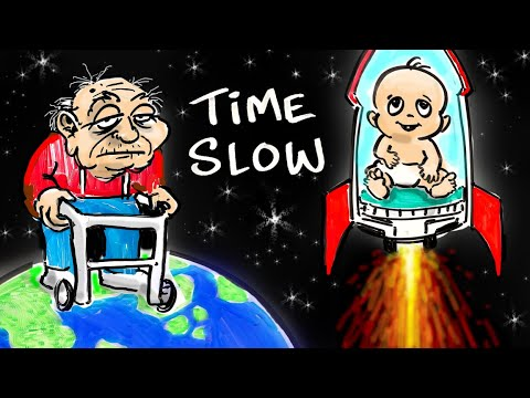 A Colorfully Animated Explanation of Time