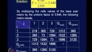 Mod-05 Lec-25 Trip Distribution Analysis Cont.