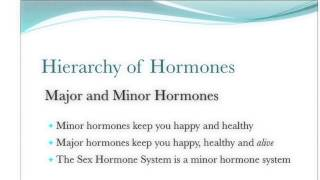 Hormones, Metabolism and Menopause