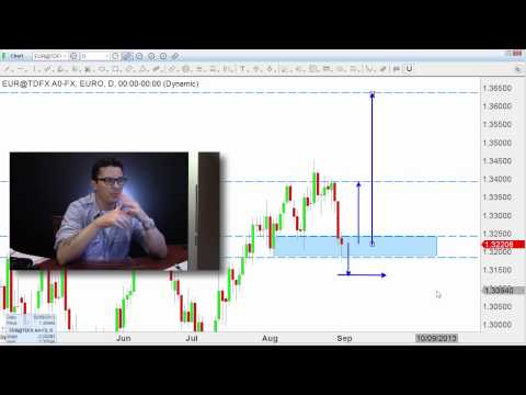 forex - In todays FMP what I want to talk with you about is following a set of rules. There are a lot of ways to make money as a forex trader but you MUST have a pla...