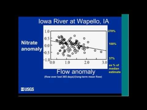 Importance of Monitoring During Extreme Events: Webinar by Bob Hirsch, USGS