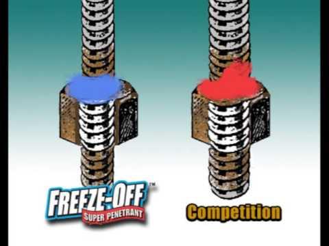 CRC Freeze Off Super Penetrant (видео)
