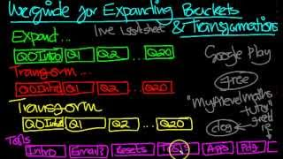 Expanding Brackets Practice YouTube video