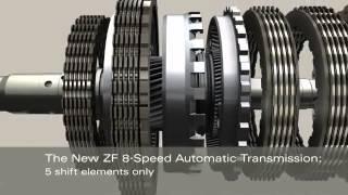 Cutia de viteze automată 8HP de la ZF