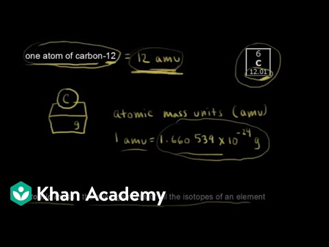 Atomic Mass Video Physical Processes Khan Academy