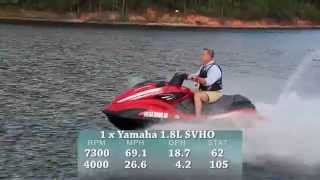 10. Yamaha FZR SVHO Test 2015- By BoatTest.com