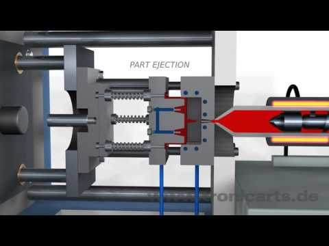 Injection Molding Animation