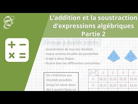 pourquoi la multiplication est prioritaire sur l'addition