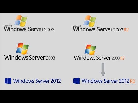 2003/2008 to 2012 Server Migration with WinServ - transfer applications and files with no reinstalls