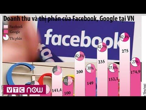 Thất thu thuế từ Facebook và Google | VTC1 - Thời lượng: 62 giây.