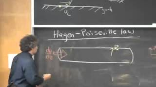 Hagen-Poiseuille Law For Hydraulic Circuits