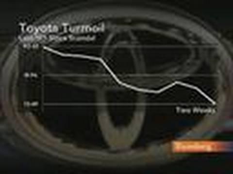 Toyota Recall Crisis Mounts as U.S. Steps Up Pressure: Video