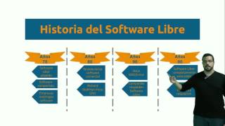 Introducción al software libre (Parte 1)