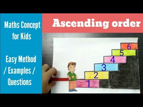 Ascending Order   Maths Concept For Kids   Easy Method