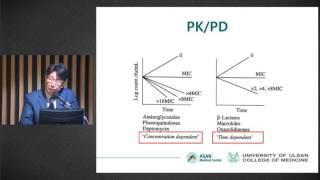 2017년 제 2회 서울아산병원 중환자외과 심포지엄  : Optimization of Antimicrobial Therapy in ICU 미리보기 썸네일