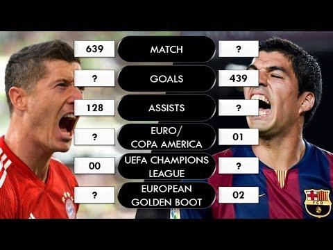 Lewandowski Vs Luis Suarez Career Comparison ✦Match, Goal, Assist, Award, Cards, Trophies & More.