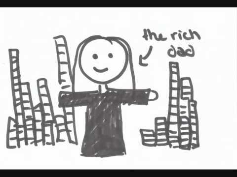 Tekst piosenki Draco and the Malfoys - My Dad Is Rich po polsku