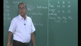 Mod-01 Lec-33 Theory Of Constraints, Product Mix Problem