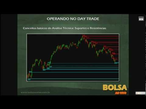 Como investir na Bolsa de Valores utilizando Day Trade