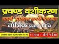 1 मिनट में वशीकरण | सबसे शक्तिशाली वशीकरण मंत्र | कला जादू वशीकरण मंत्र | Vshikaran Mantra In Hindi