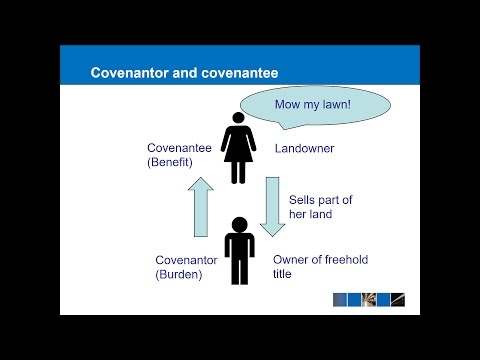 Land Law - Freehold Covenants