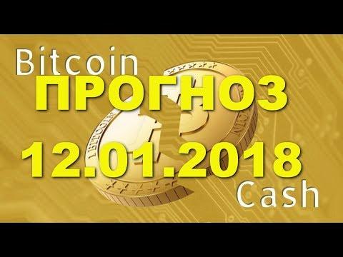BCH/USD - Bitcoin Cash прогноз цены / график цены на 12.01.2018 / 12 января 2018 года